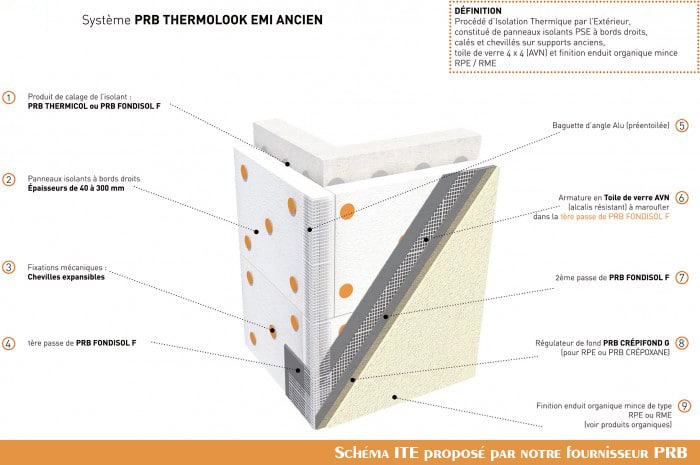 schema-ite-prb-pms-renovation-orleans